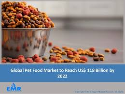 43-Global Pet Food Packaging Sales Market 2016 Industry Key Trends, Growth, Demand and Analysis to 2021