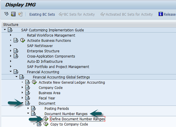 43-SAP FICO manages all types the business financial and accounting concerns